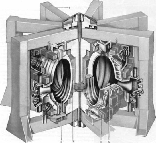 tokamak, ITER, fuzja, hel-3